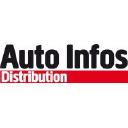 www.auto-infos.fr